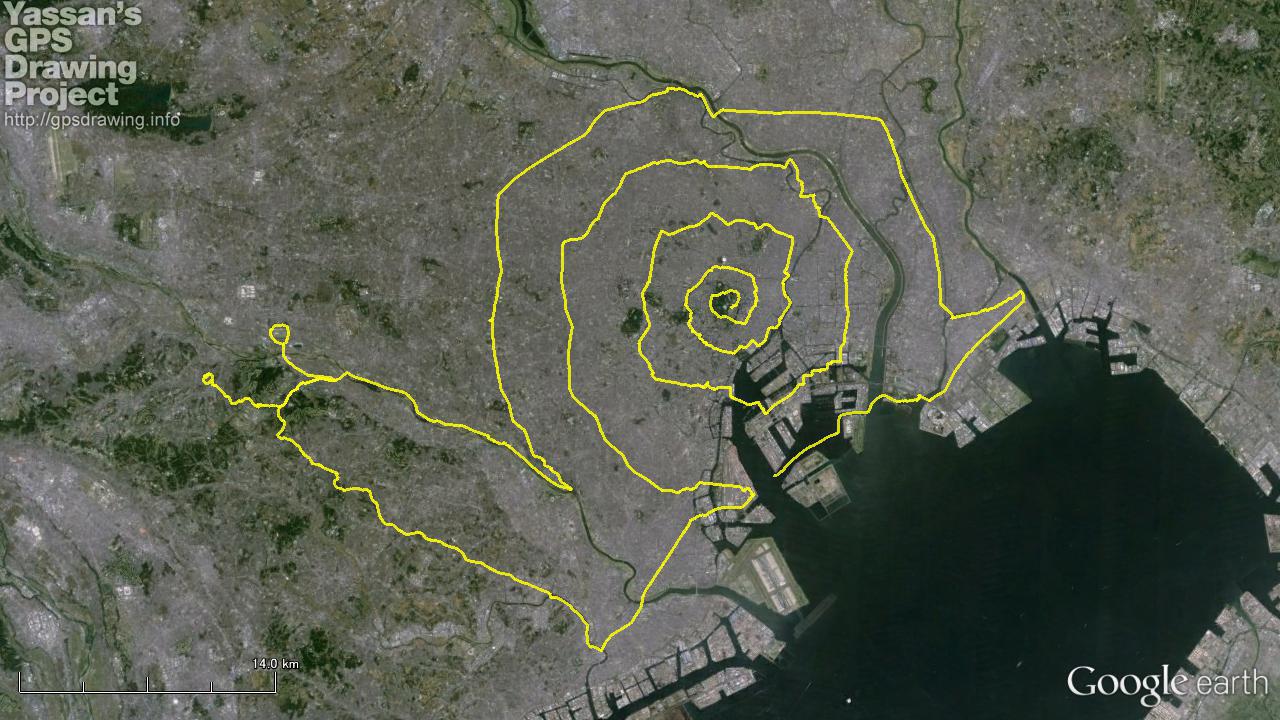 GPS, une théorie de la dérive